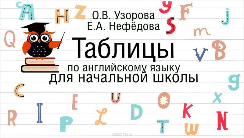 Английский язык. Таблицы для начальной школы